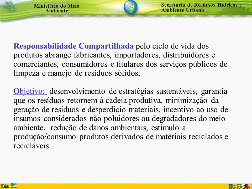 Responsabilidade Compartilhada pelo ciclo de vida dos produtos abrange fabricantes, importadores, distribuidores e comerciantes, consumidores e titulares dos serviços públicos de limpeza e manejo de resíduos sólidos;