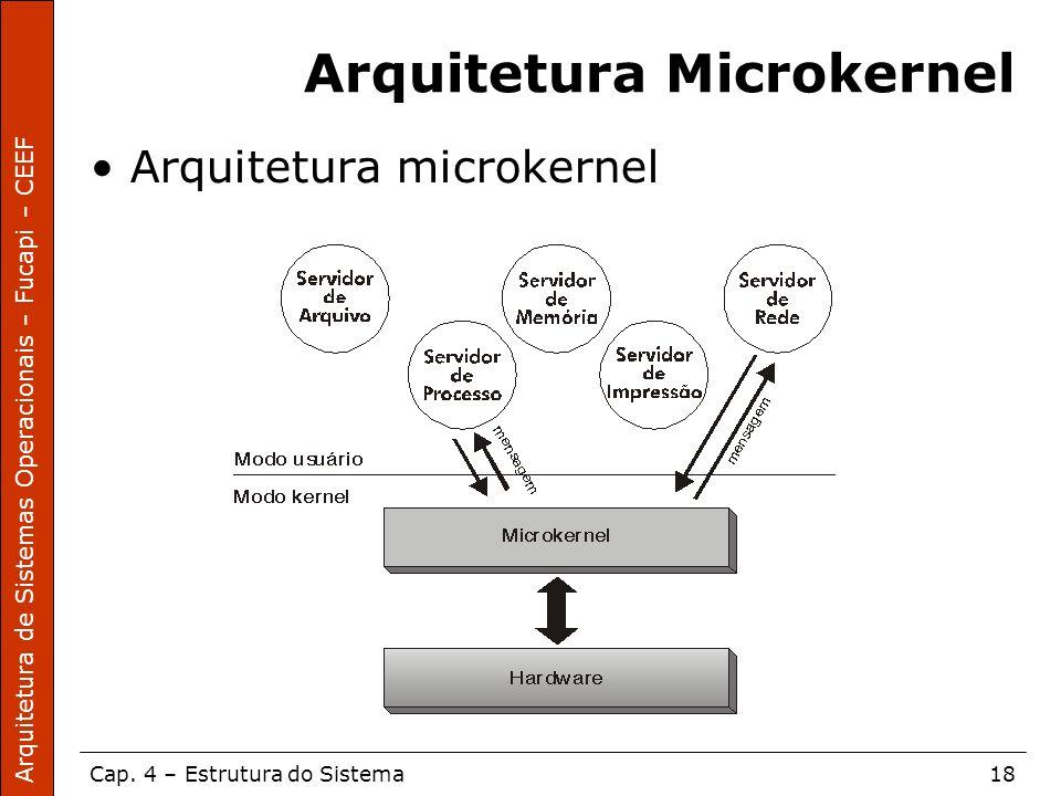 Arquitetura Microkernel