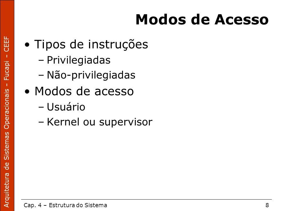 Modos de Acesso Tipos de instruções Modos de acesso Privilegiadas