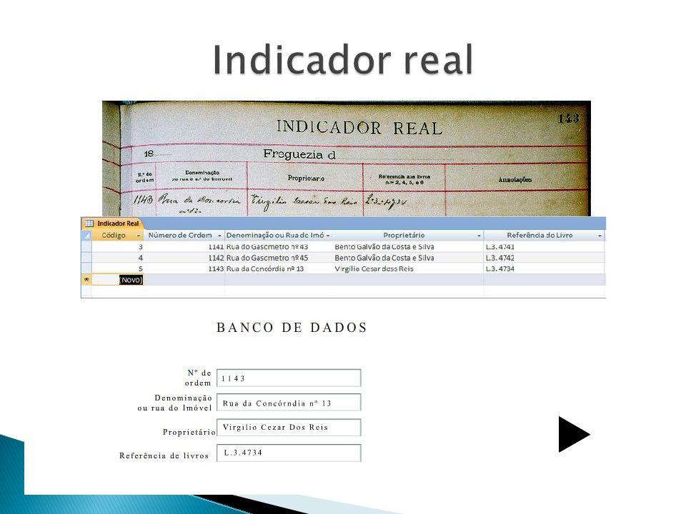 Indicador real