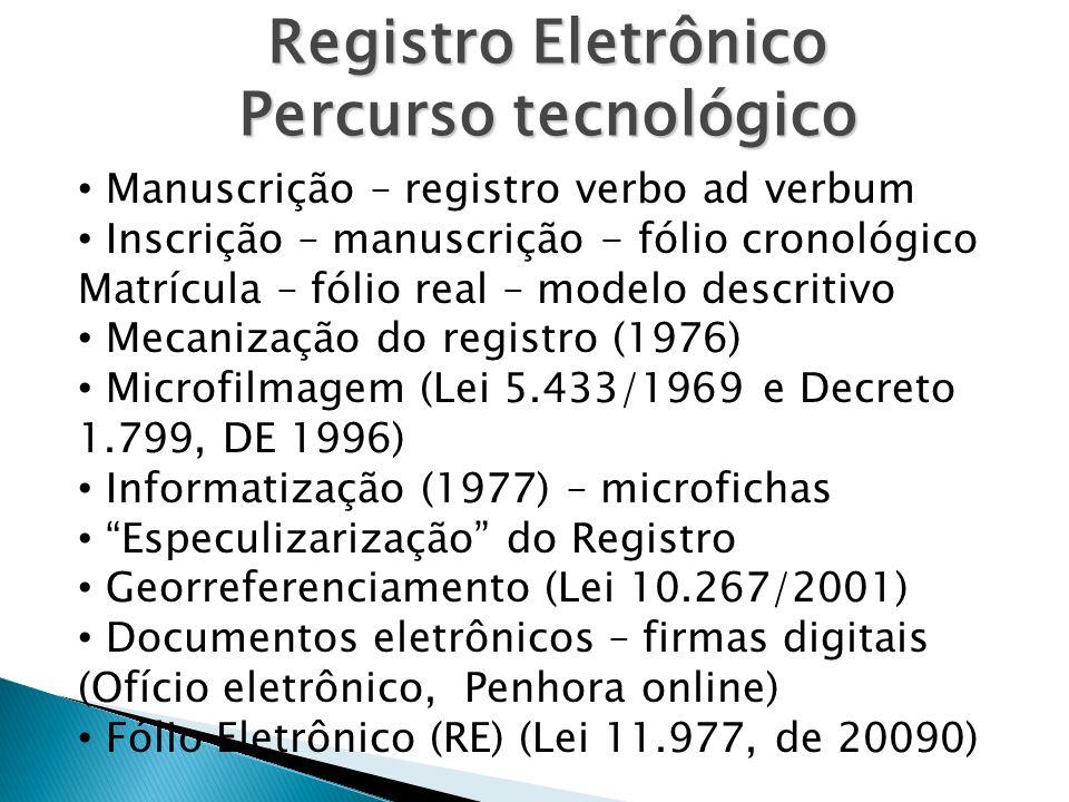 Registro Eletrônico Percurso tecnológico