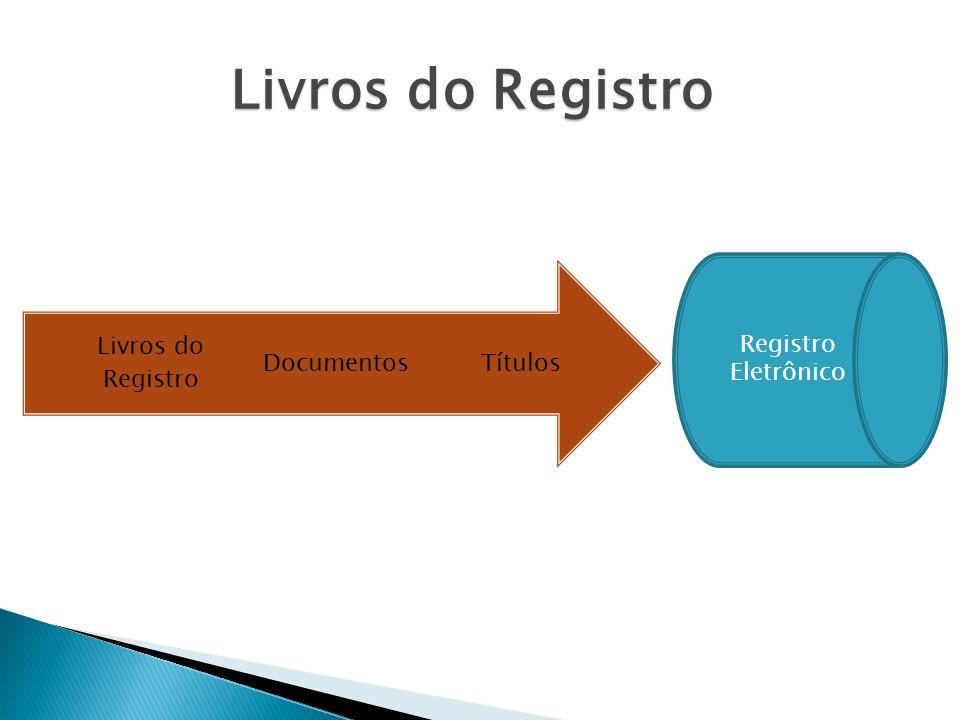Livros do Registro Registro Eletrônico Livros do Registro Documentos