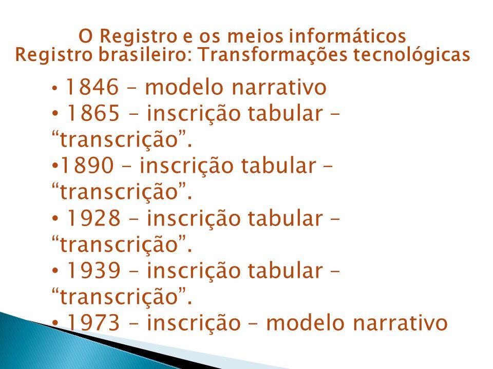 1865 – inscrição tabular – transcrição .