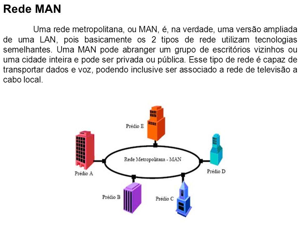 Rede MAN