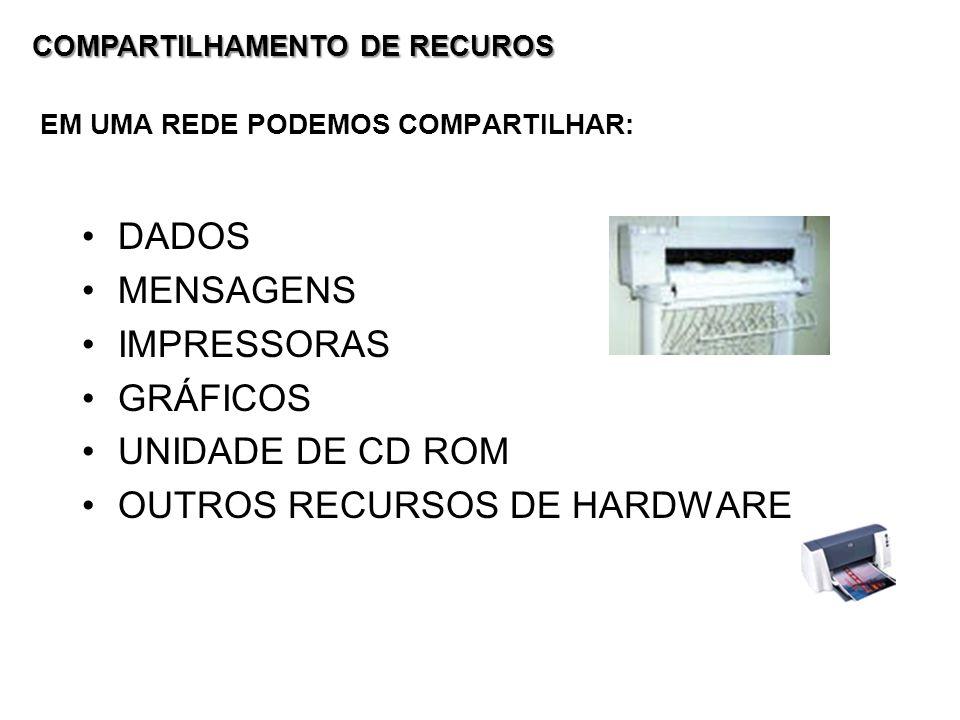 EM UMA REDE PODEMOS COMPARTILHAR: