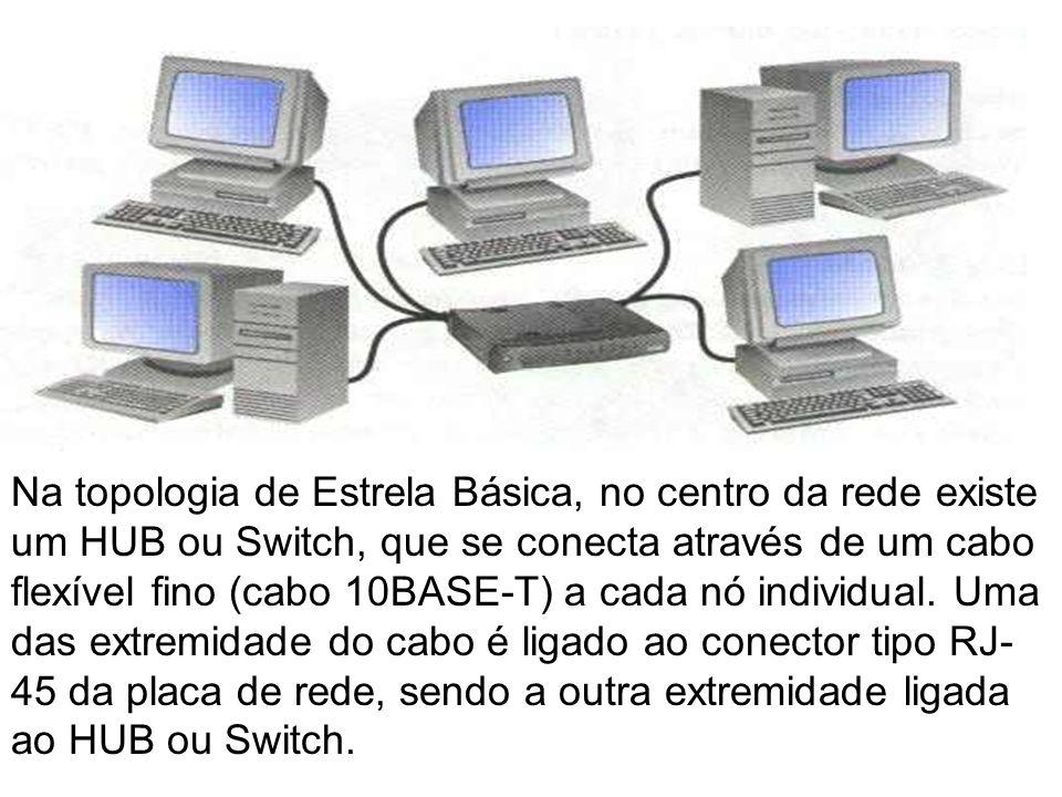 Na topologia de Estrela Básica, no centro da rede existe um HUB ou Switch, que se conecta através de um cabo flexível fino (cabo 10BASE-T) a cada nó individual.