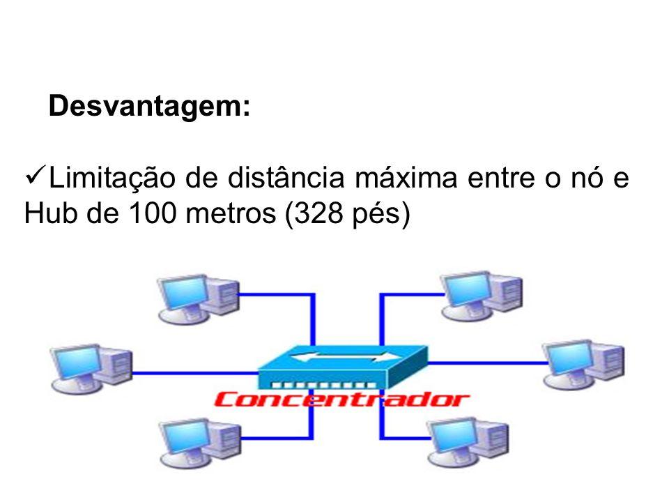 Desvantagem: Limitação de distância máxima entre o nó e Hub de 100 metros (328 pés)