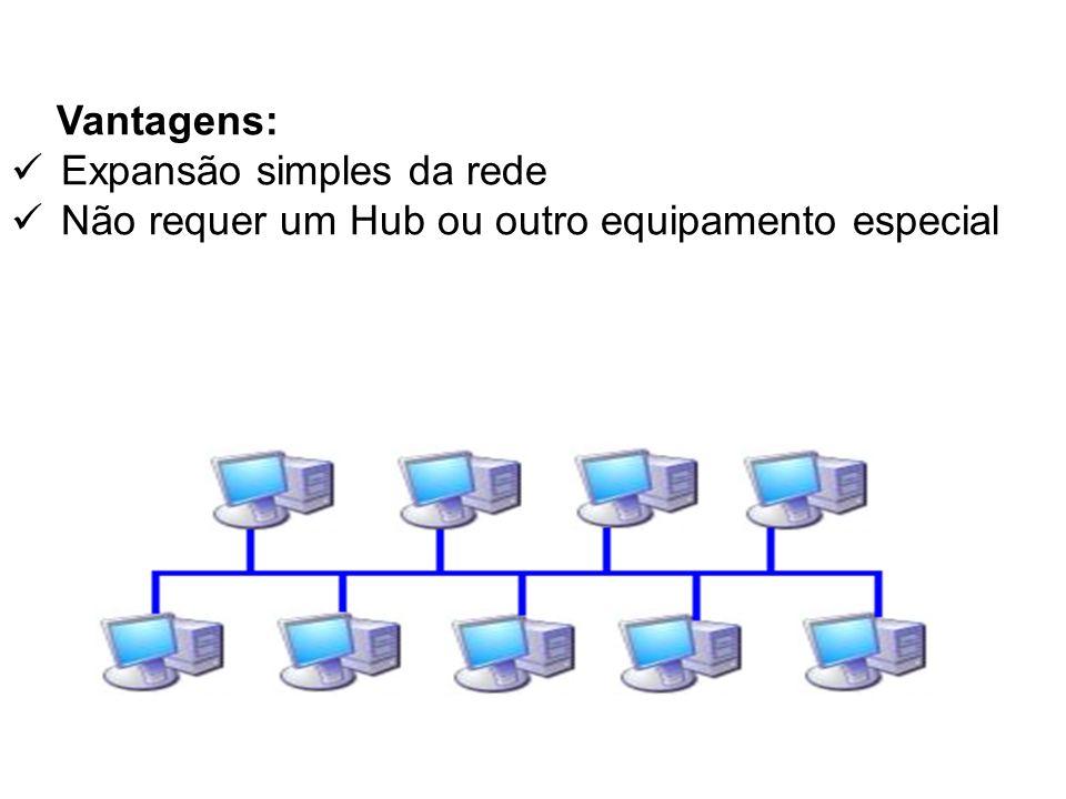 Vantagens: Expansão simples da rede Não requer um Hub ou outro equipamento especial