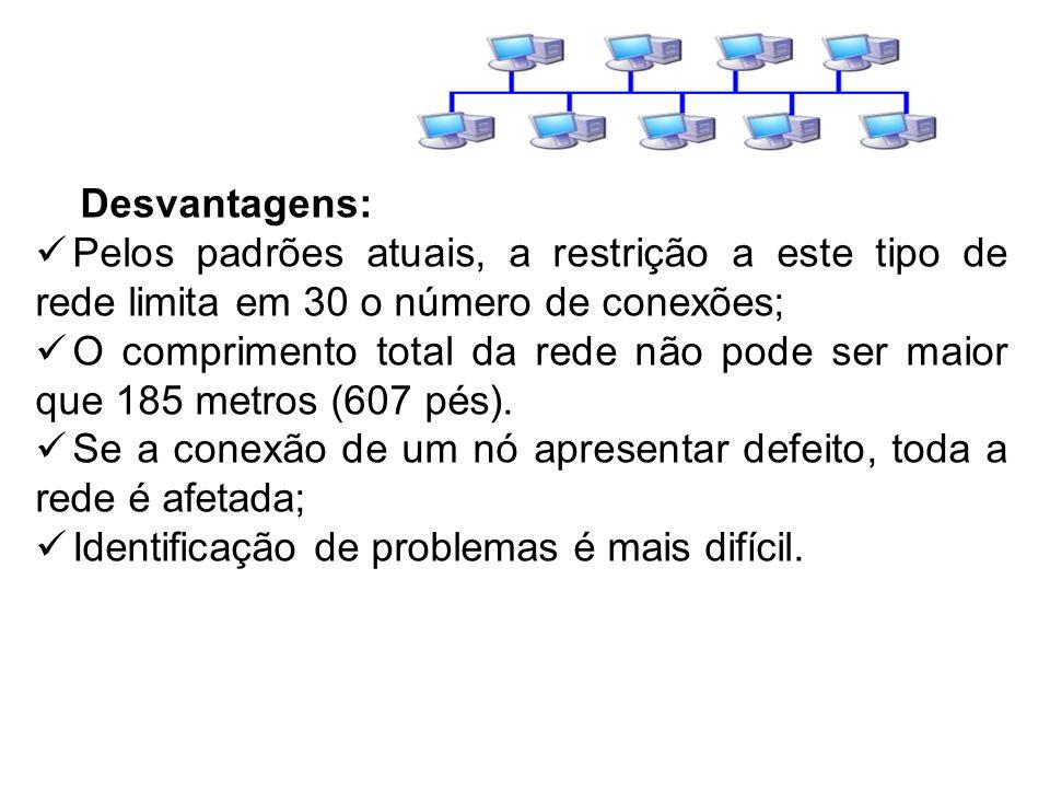 Desvantagens: Pelos padrões atuais, a restrição a este tipo de rede limita em 30 o número de conexões;