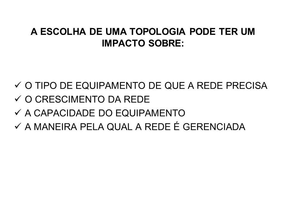 A ESCOLHA DE UMA TOPOLOGIA PODE TER UM IMPACTO SOBRE: