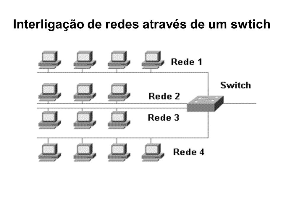 Interligação de redes através de um swtich