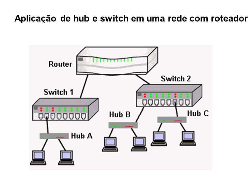 Aplicação de hub e switch em uma rede com roteador