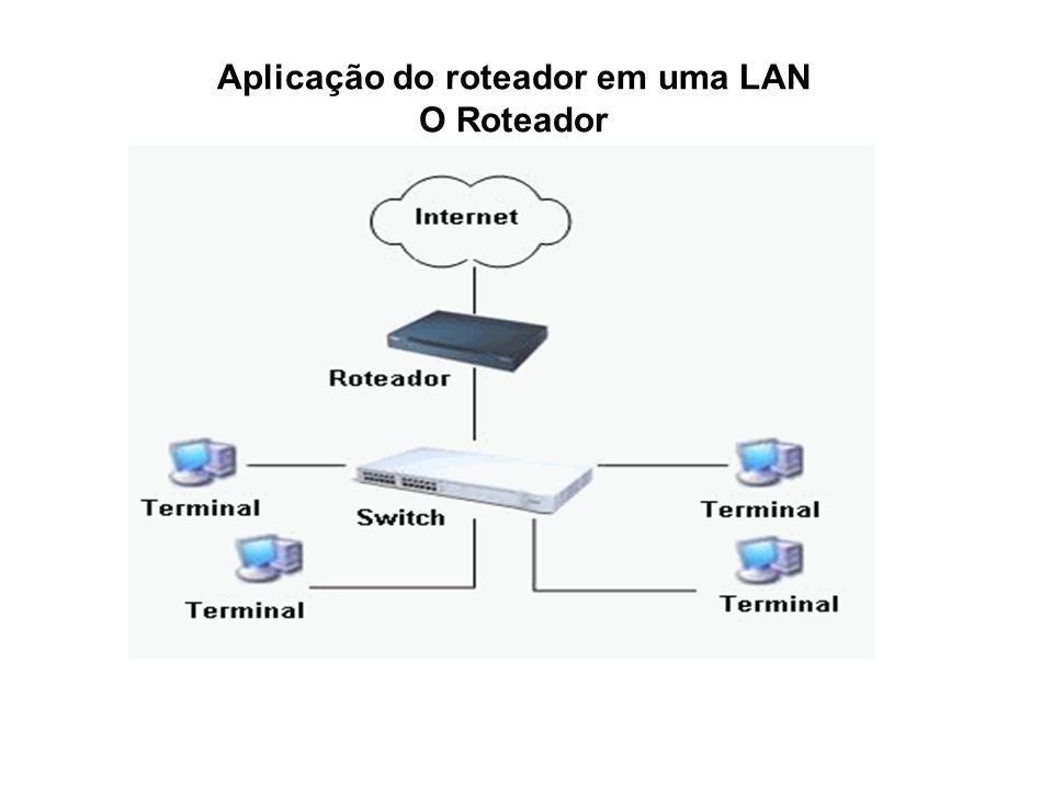 Aplicação do roteador em uma LAN