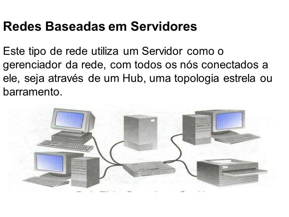 Redes Baseadas em Servidores