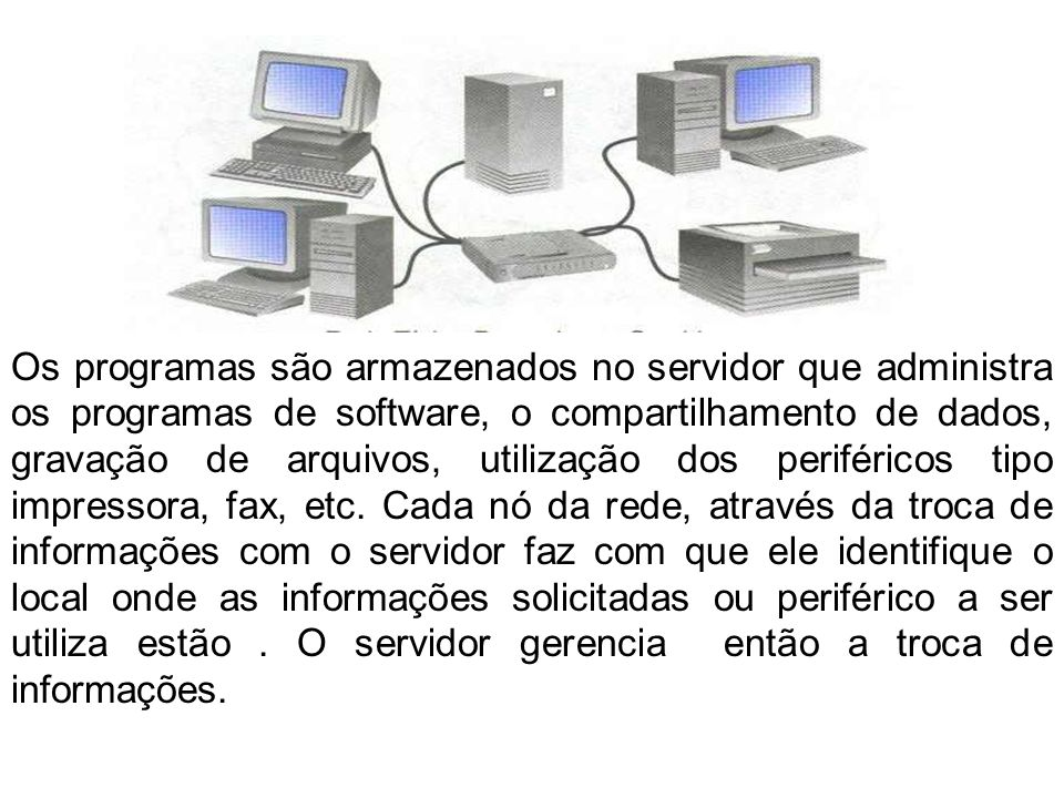 Os programas são armazenados no servidor que administra os programas de software, o compartilhamento de dados, gravação de arquivos, utilização dos periféricos tipo impressora, fax, etc.