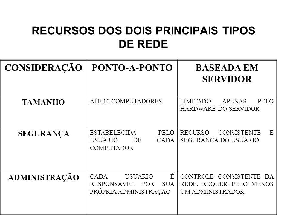 RECURSOS DOS DOIS PRINCIPAIS TIPOS DE REDE