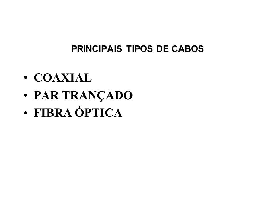 PRINCIPAIS TIPOS DE CABOS