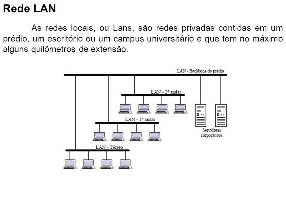 Rede LAN