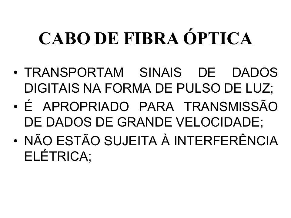 CABO DE FIBRA ÓPTICA TRANSPORTAM SINAIS DE DADOS DIGITAIS NA FORMA DE PULSO DE LUZ; É APROPRIADO PARA TRANSMISSÃO DE DADOS DE GRANDE VELOCIDADE;