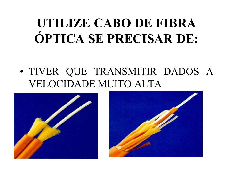 UTILIZE CABO DE FIBRA ÓPTICA SE PRECISAR DE: