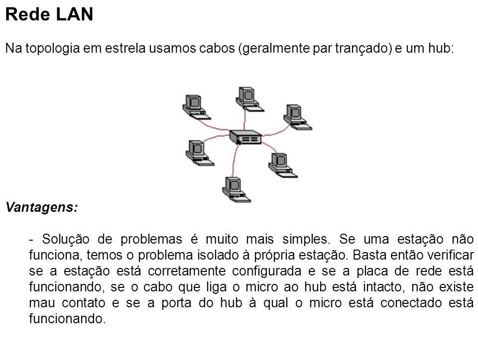 Rede LAN Na topologia em estrela usamos cabos (geralmente par trançado) e um hub: Vantagens: