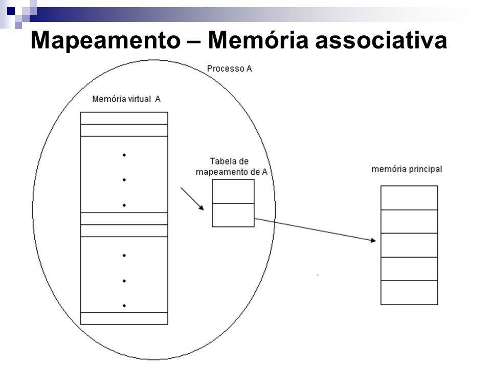 Mapeamento – Memória associativa