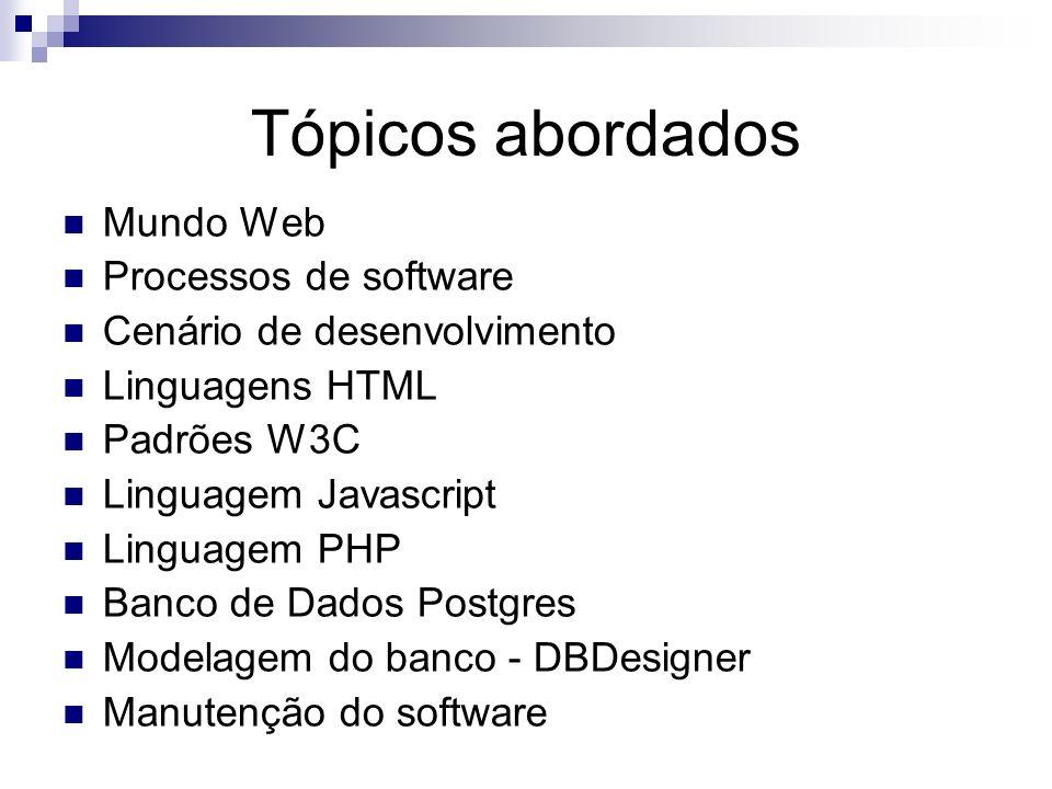 Tópicos abordados Mundo Web Processos de software