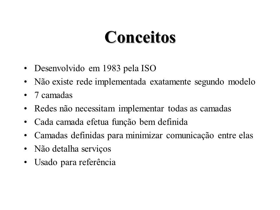 Conceitos Desenvolvido em 1983 pela ISO
