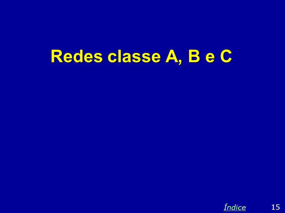 Redes classe A, B e C Índice 15