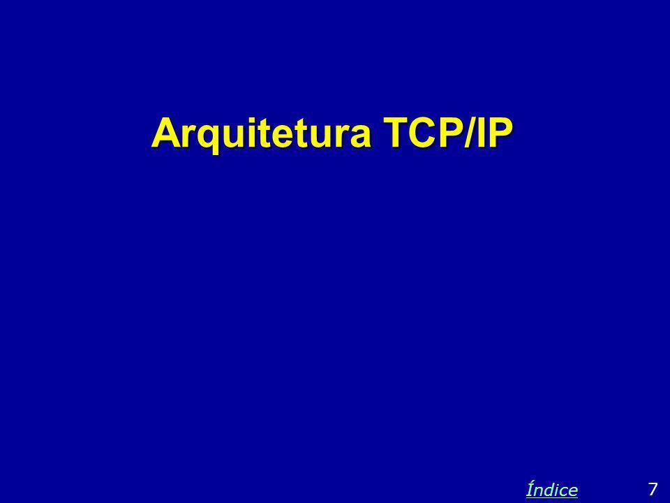 Arquitetura TCP/IP Índice 7