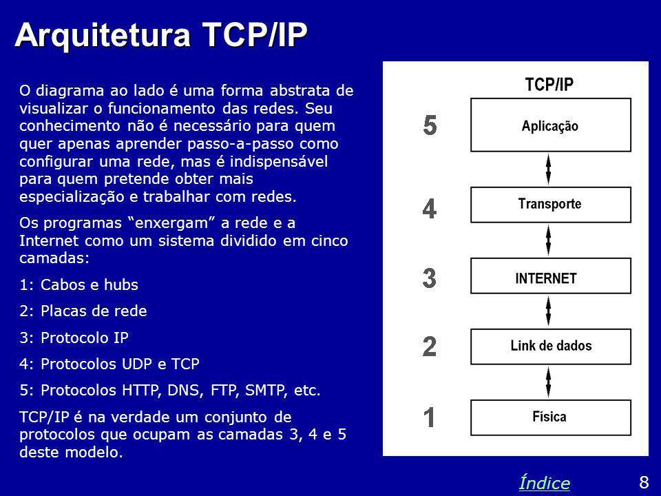 Arquitetura TCP/IP Índice 8