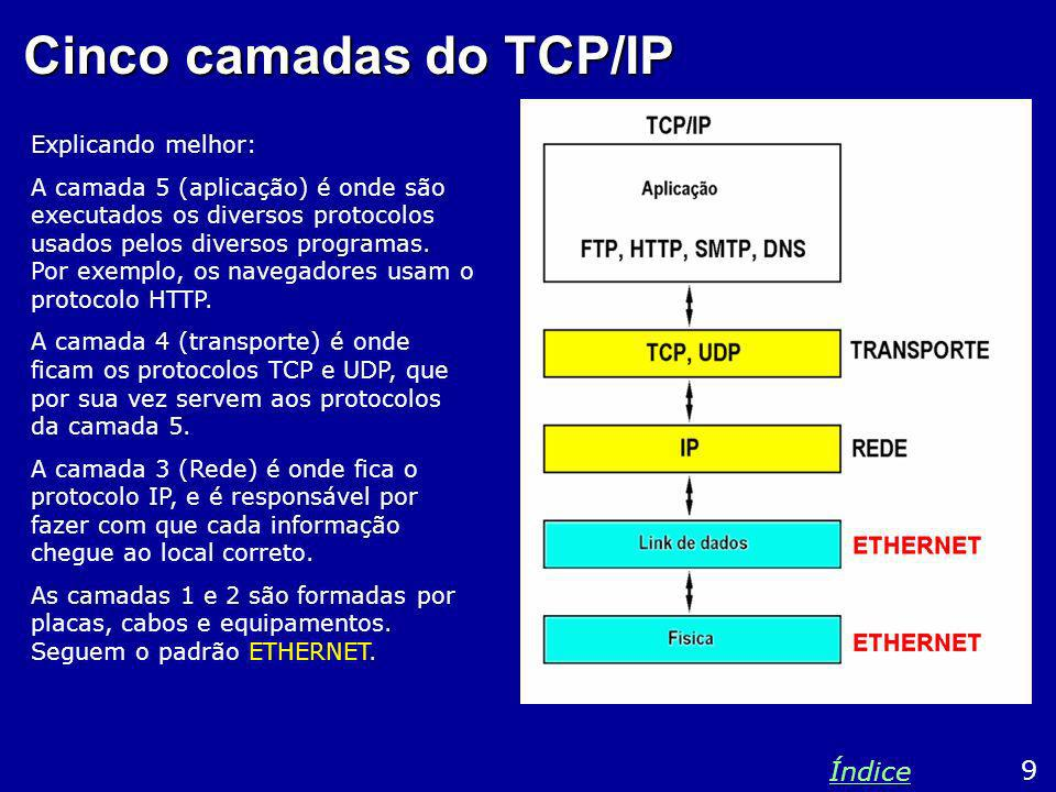 Cinco camadas do TCP/IP