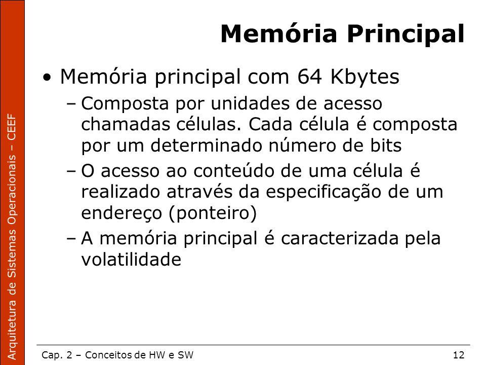 Memória Principal Memória principal com 64 Kbytes