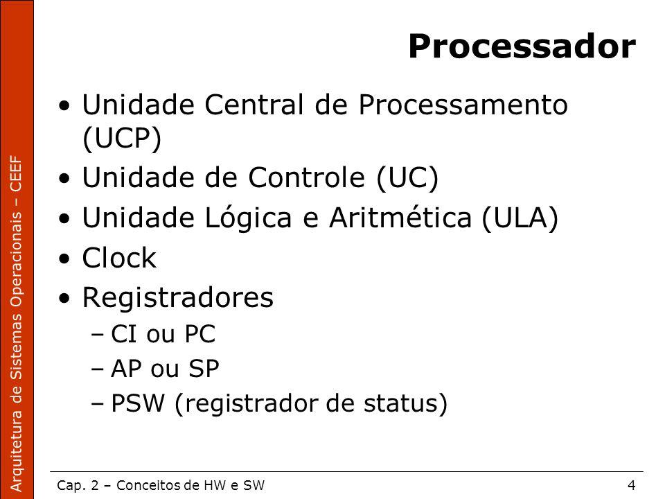 Processador Unidade Central de Processamento (UCP)