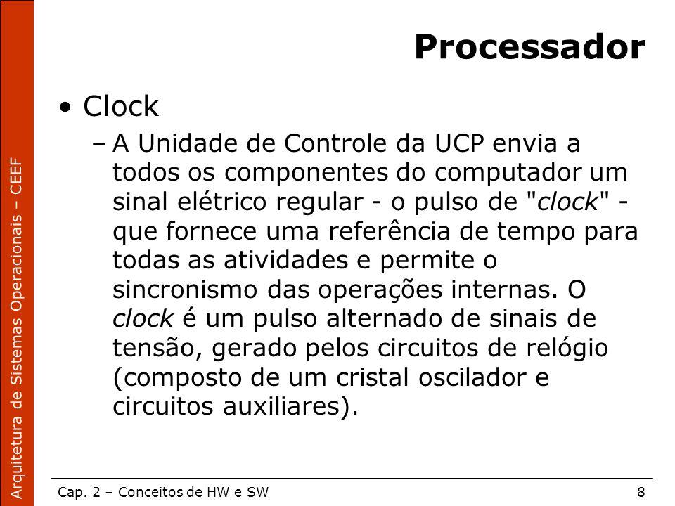 Processador Clock.
