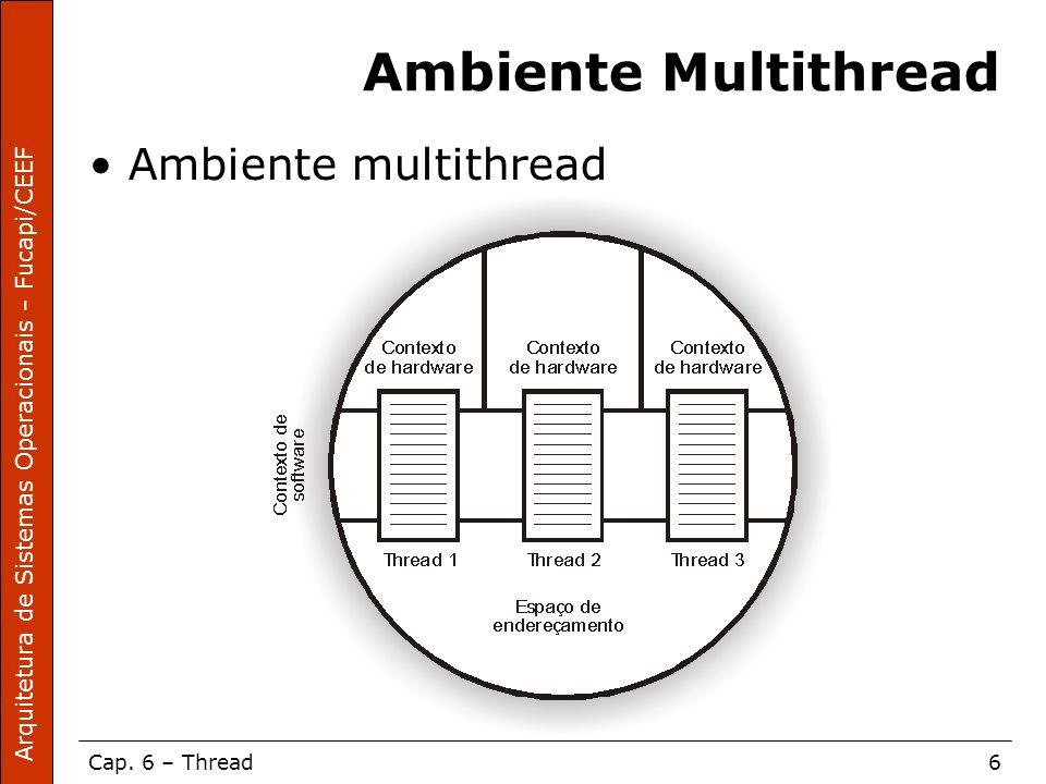 Ambiente Multithread Ambiente multithread