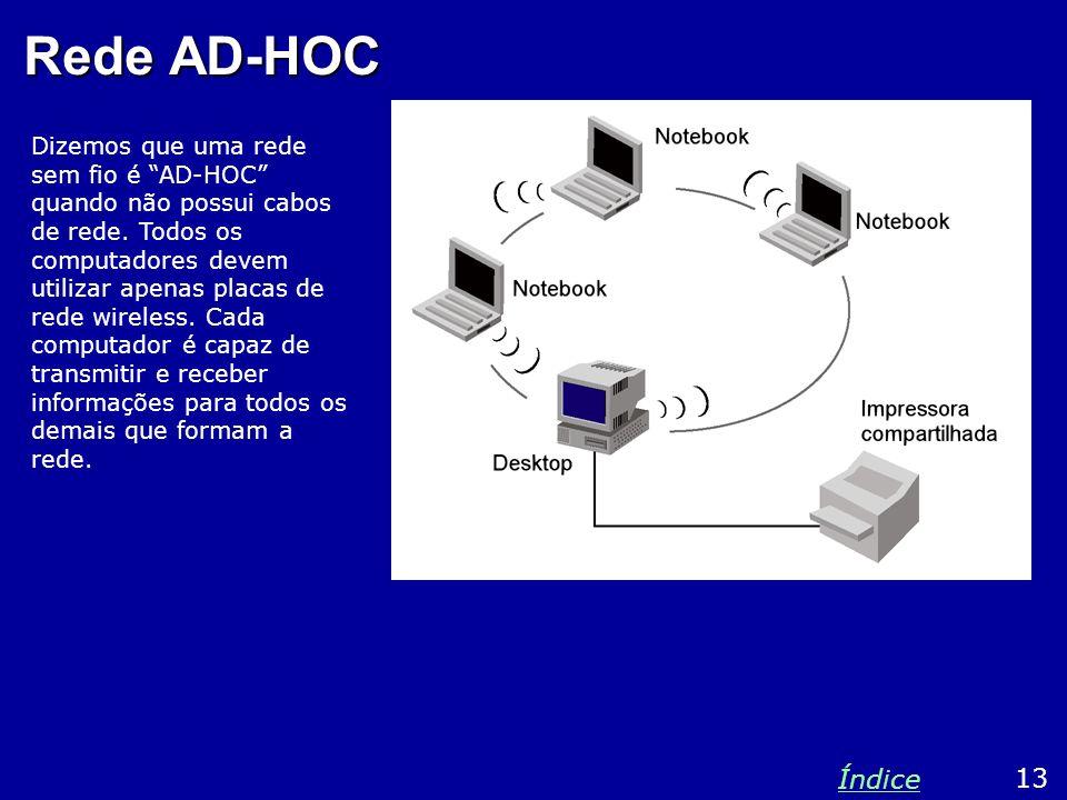 Rede AD-HOC