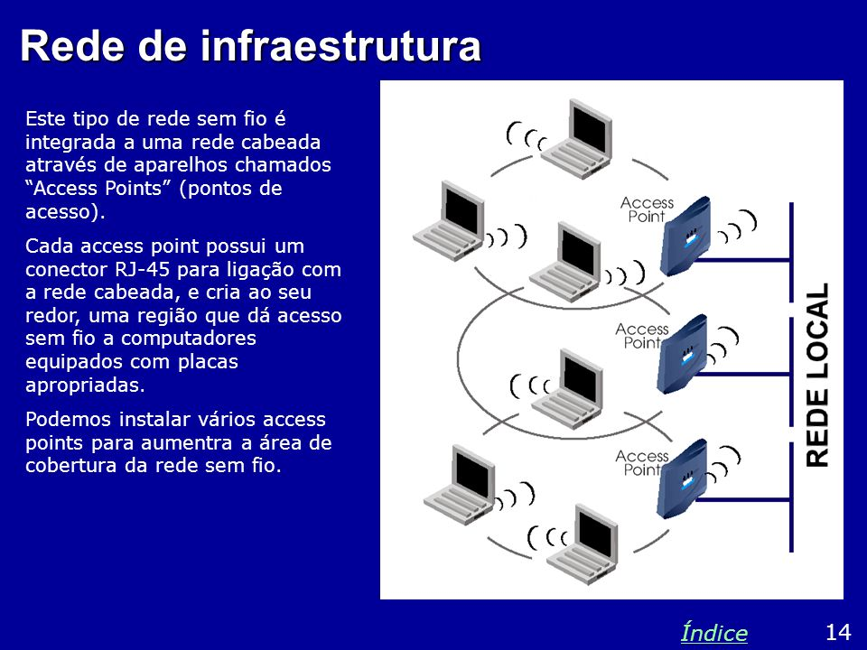Rede de infraestrutura