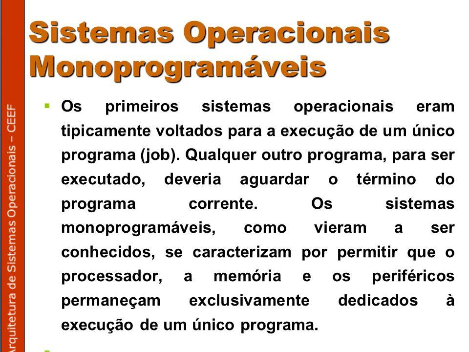 Sistemas Operacionais Monoprogramáveis
