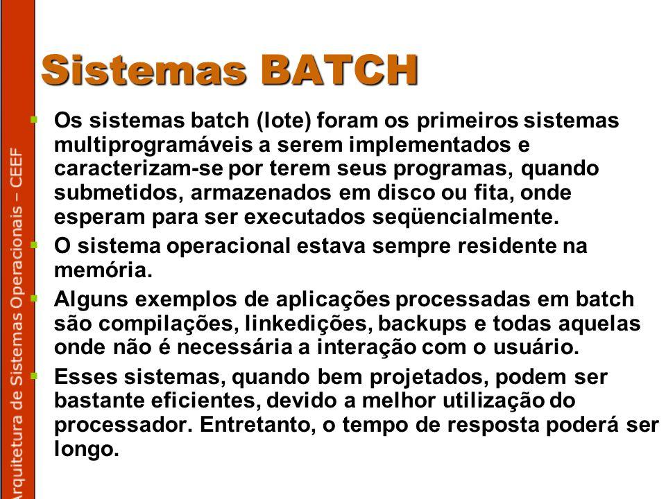 Sistemas BATCH