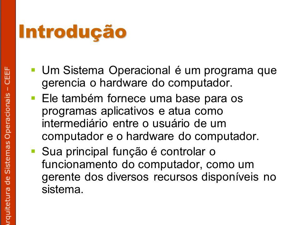 Introdução Um Sistema Operacional é um programa que gerencia o hardware do computador.