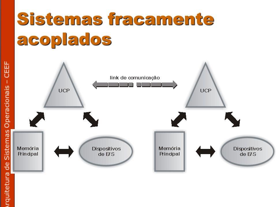 Sistemas fracamente acoplados
