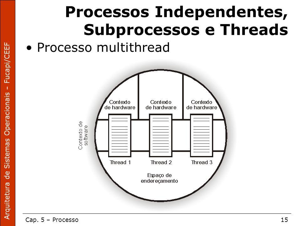 Processos Independentes, Subprocessos e Threads
