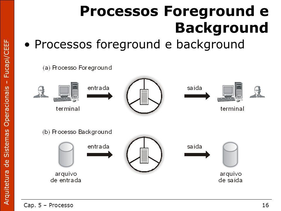 Processos Foreground e Background