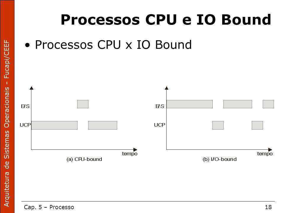 Processos CPU e IO Bound