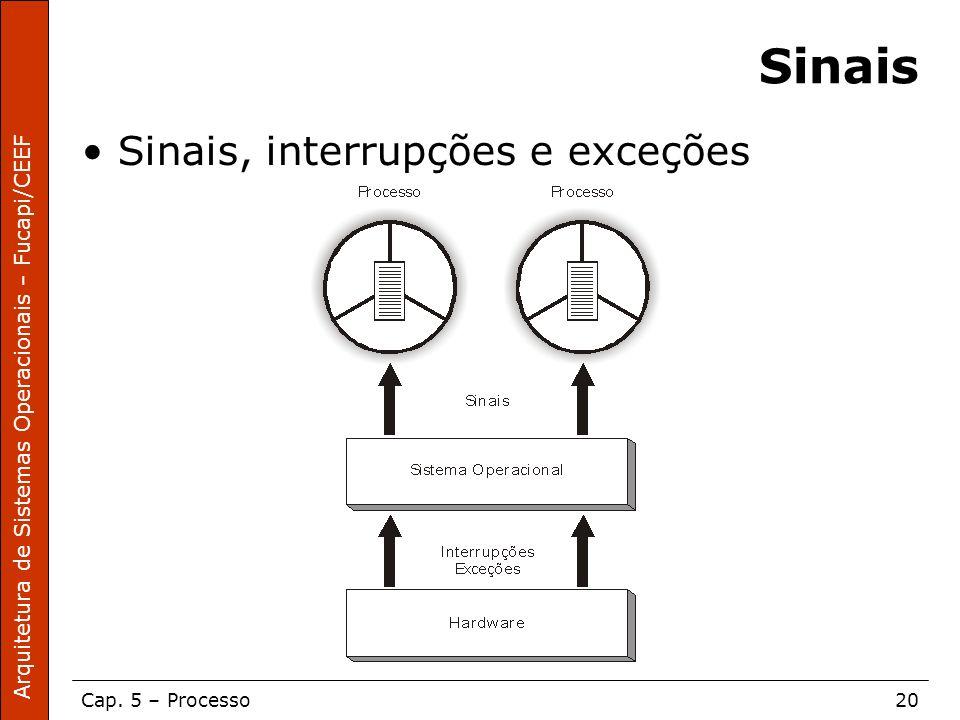 Sinais Sinais, interrupções e exceções