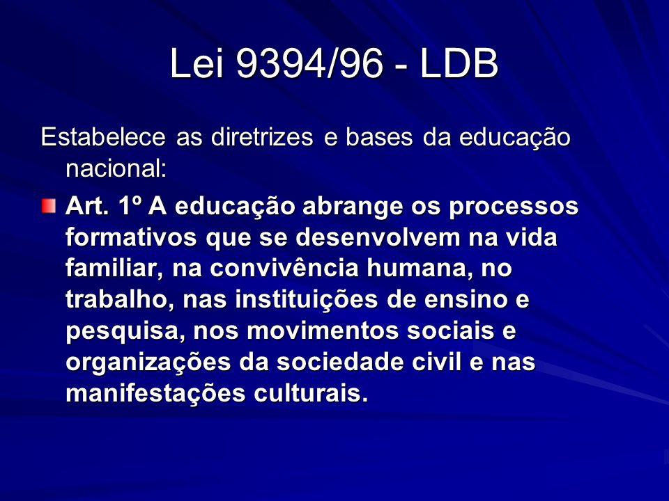 Lei 9394/96 - LDB Estabelece as diretrizes e bases da educação nacional: