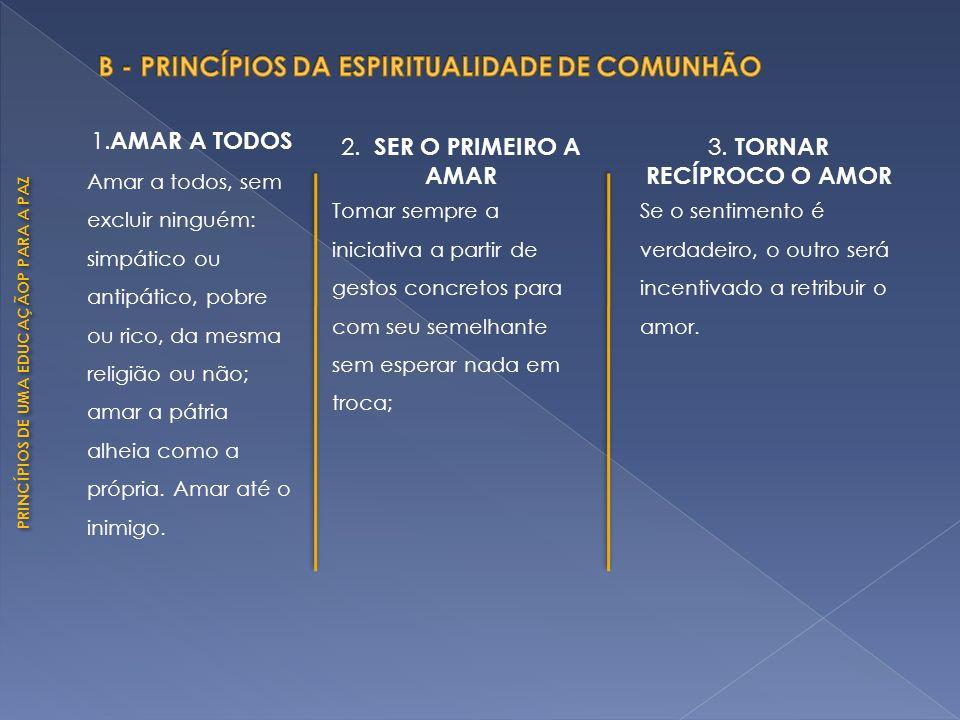B - PRINCÍPIOS DA ESPIRITUALIDADE DE COMUNHÃO