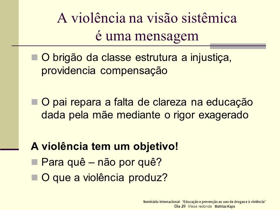A violência na visão sistêmica é uma mensagem