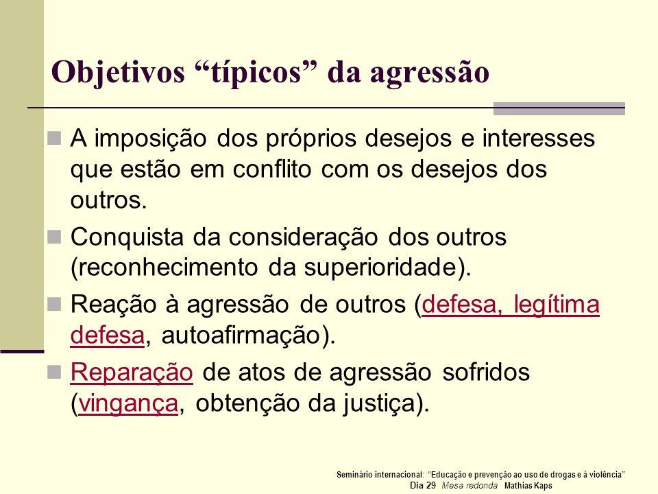 Objetivos típicos da agressão